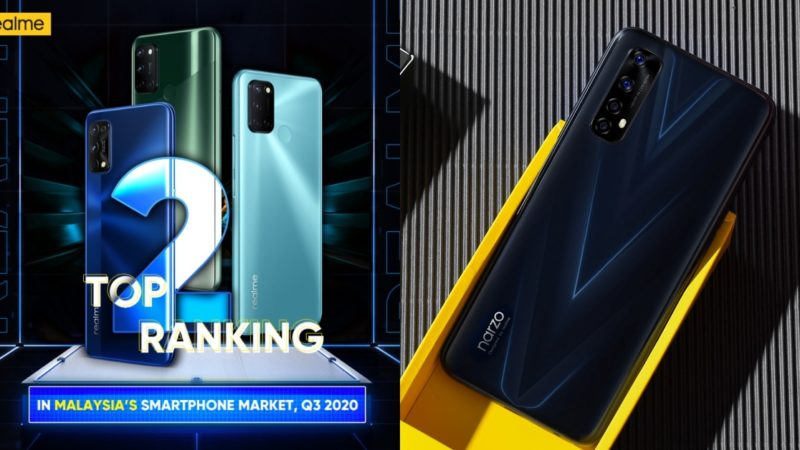 realme Is The #2 Brand In Malaysia's Smartphone Market In 2020