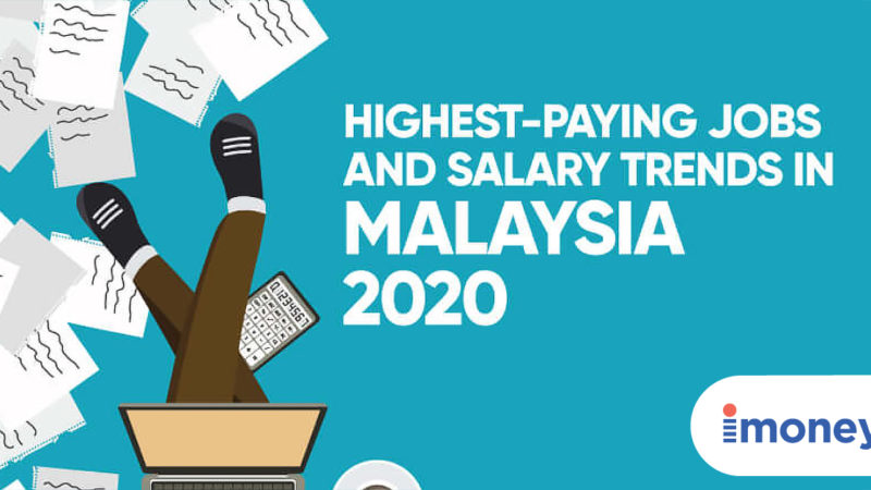 The Highest Paying Jobs In Malaysia In 2021