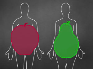 the body shape of apple and pear
