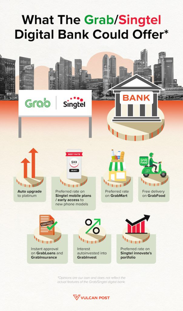 grab-singtel digital bank