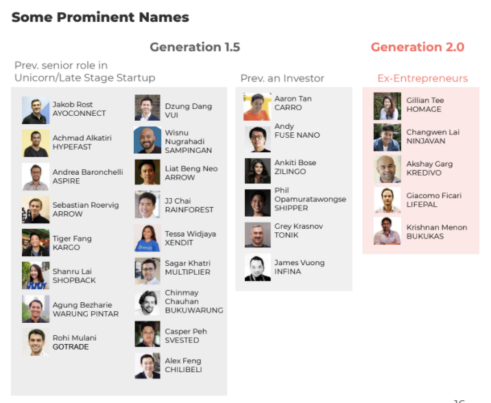 entrepreneurs of generations 1.5 and 2.0